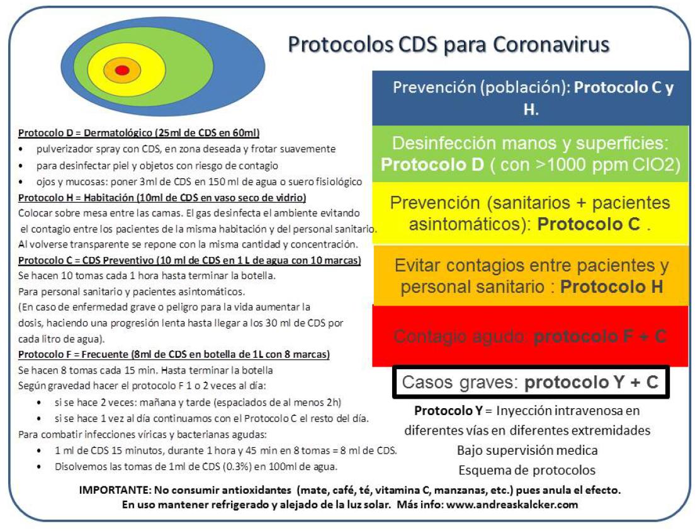 protocolo-cds-covid19
